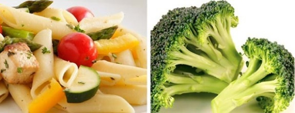 Diet Plan Vegetables