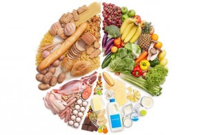 Bodybuilding 101: Article #3: Macronutrients and Food Sources