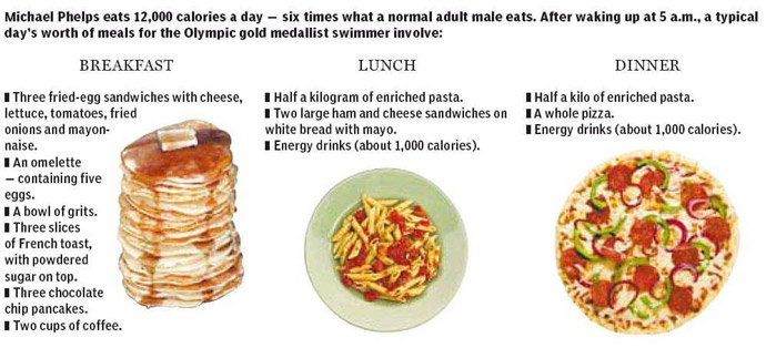 michael phelps diet