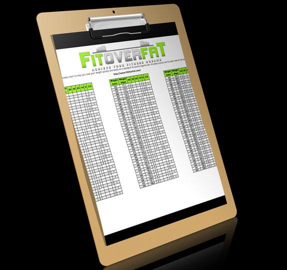 Bar Loading Chart